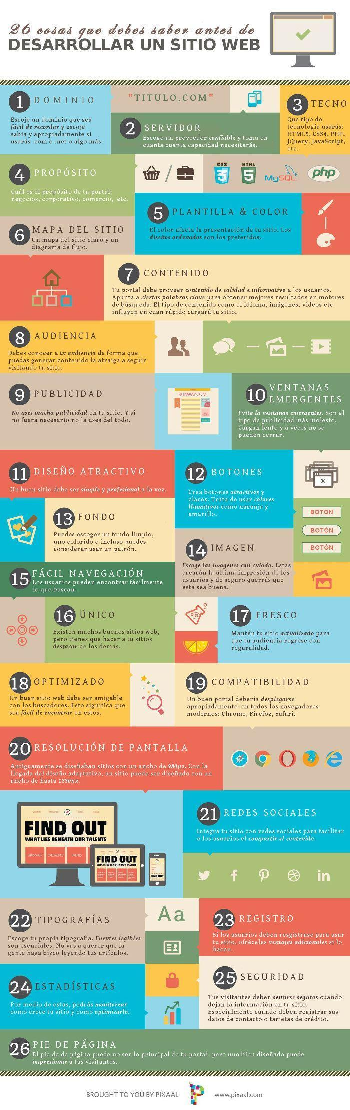 26-Things-to-Note-Before-You-Develop-a-Website1espanol700px